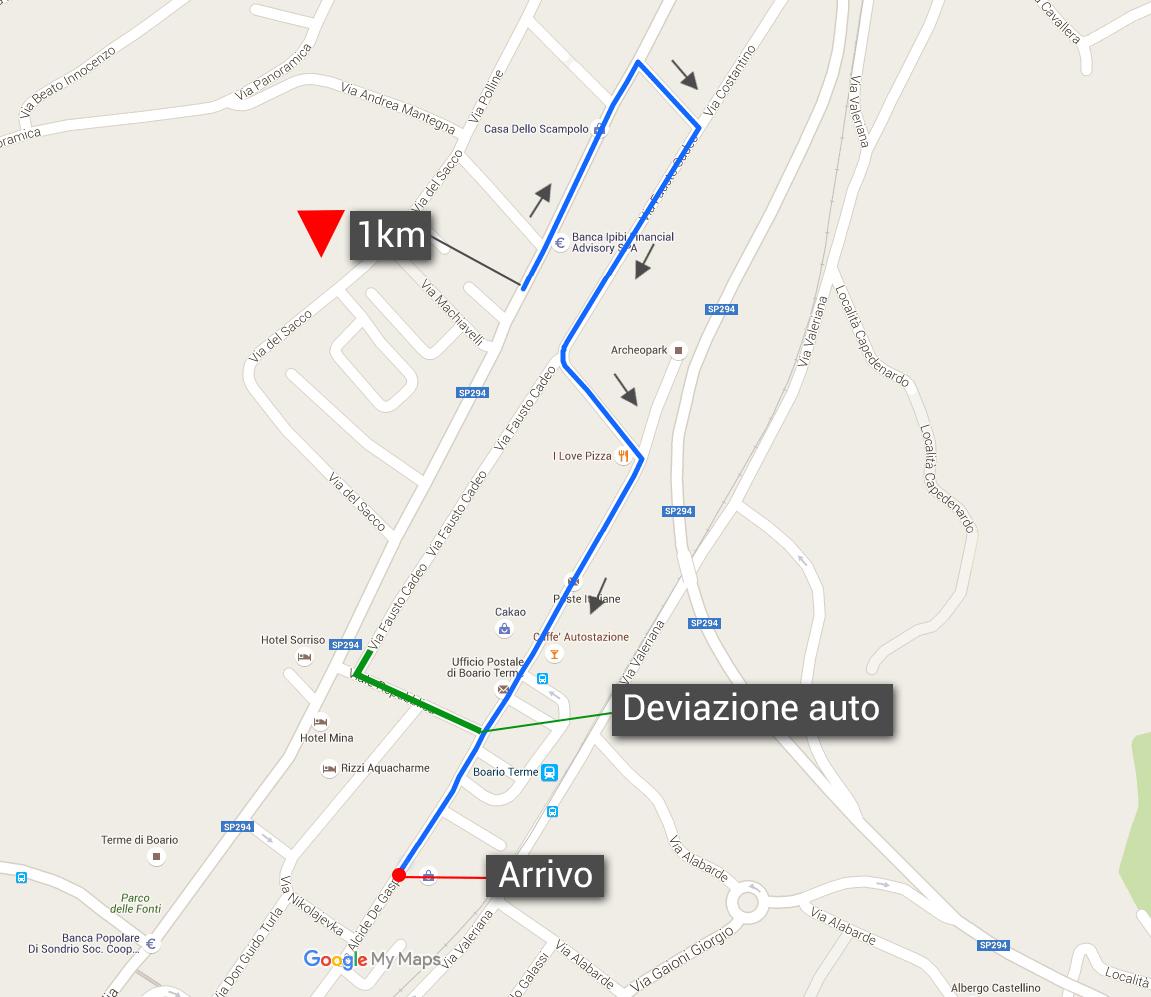 Planimetria ultimo km